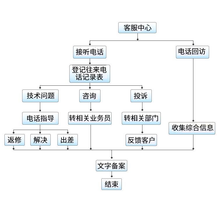 尼桑骐达两厢_浙江兰通空调设备有限公司